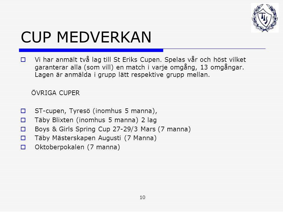 10 CUP MEDVERKAN  Vi har anmält två lag till St Eriks Cupen.