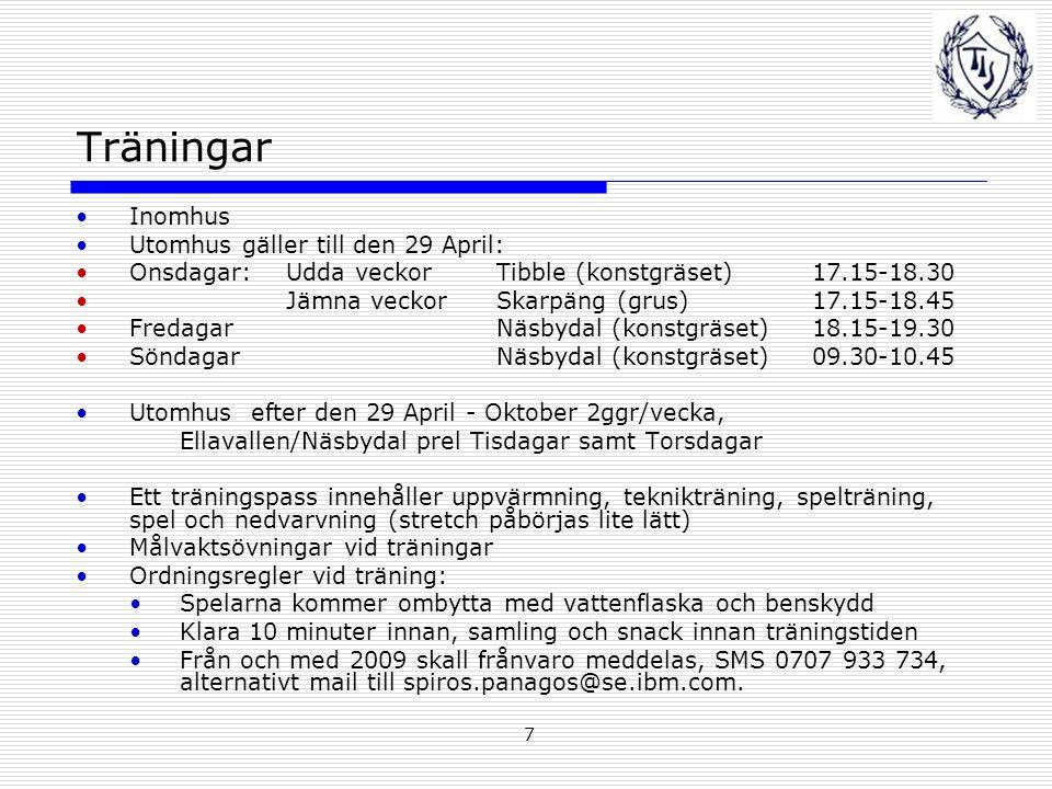 7 Träningar Inomhus Utomhus gäller till den 29 April: Onsdagar: Udda veckorTibble (konstgräset) 17.15-18.30 Jämna veckorSkarpäng (grus)17.15-18.45 FredagarNäsbydal (konstgräset)18.15-19.30 Söndagar Näsbydal (konstgräset)09.30-10.45 Utomhus efter den 29 April - Oktober 2ggr/vecka, Ellavallen/Näsbydal prel Tisdagar samt Torsdagar Ett träningspass innehåller uppvärmning, teknikträning, spelträning, spel och nedvarvning (stretch påbörjas lite lätt) Målvaktsövningar vid träningar Ordningsregler vid träning: Spelarna kommer ombytta med vattenflaska och benskydd Klara 10 minuter innan, samling och snack innan träningstiden Från och med 2009 skall frånvaro meddelas, SMS 0707 933 734, alternativt mail till spiros.panagos@se.ibm.com.
