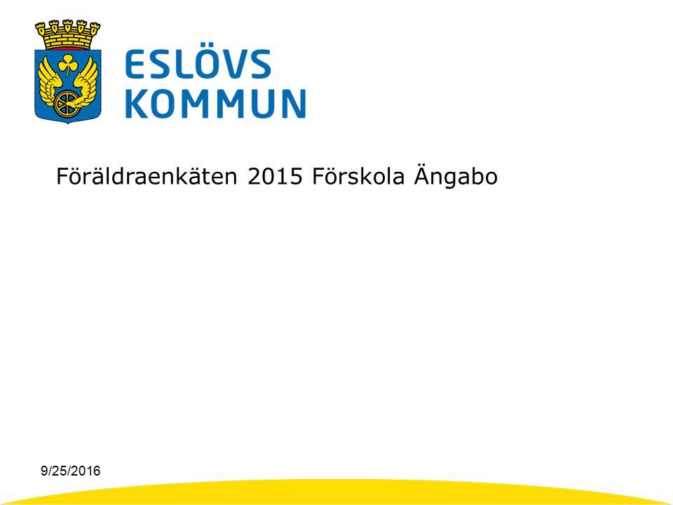 9/25/2016 Föräldraenkäten 2015 Förskola Ängabo