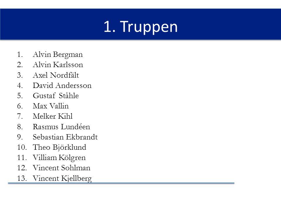 1. Truppen 1.Alvin Bergman 2.Alvin Karlsson 3.Axel Nordfält 4.David Andersson 5.Gustaf Ståhle 6.Max Vallin 7.Melker Kihl 8.Rasmus Lundéen 9.Sebastian