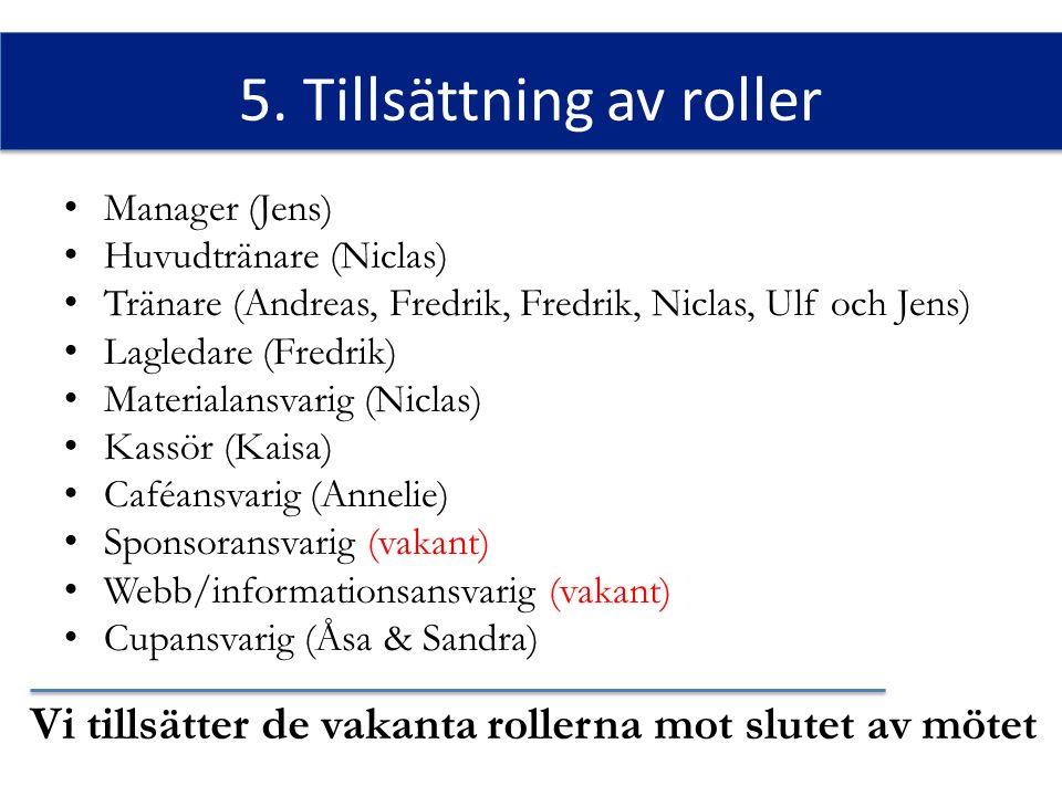 5. Tillsättning av roller Vi tillsätter de vakanta rollerna mot slutet av mötet Manager (Jens) Huvudtränare (Niclas) Tränare (Andreas, Fredrik, Fredri
