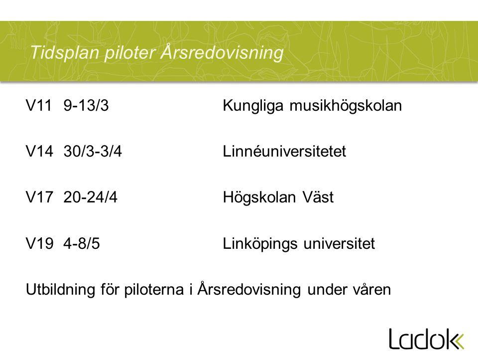 Tidsplan piloter Årsredovisning V11 9-13/3Kungliga musikhögskolan V14 30/3-3/4Linnéuniversitetet V17 20-24/4Högskolan Väst V19 4-8/5Linköpings universitet Utbildning för piloterna i Årsredovisning under våren
