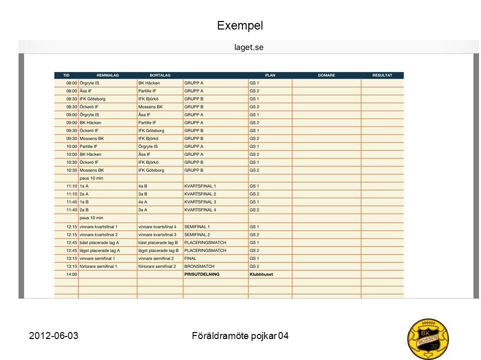 2012-06-03Föräldramöte pojkar 04 Exempel