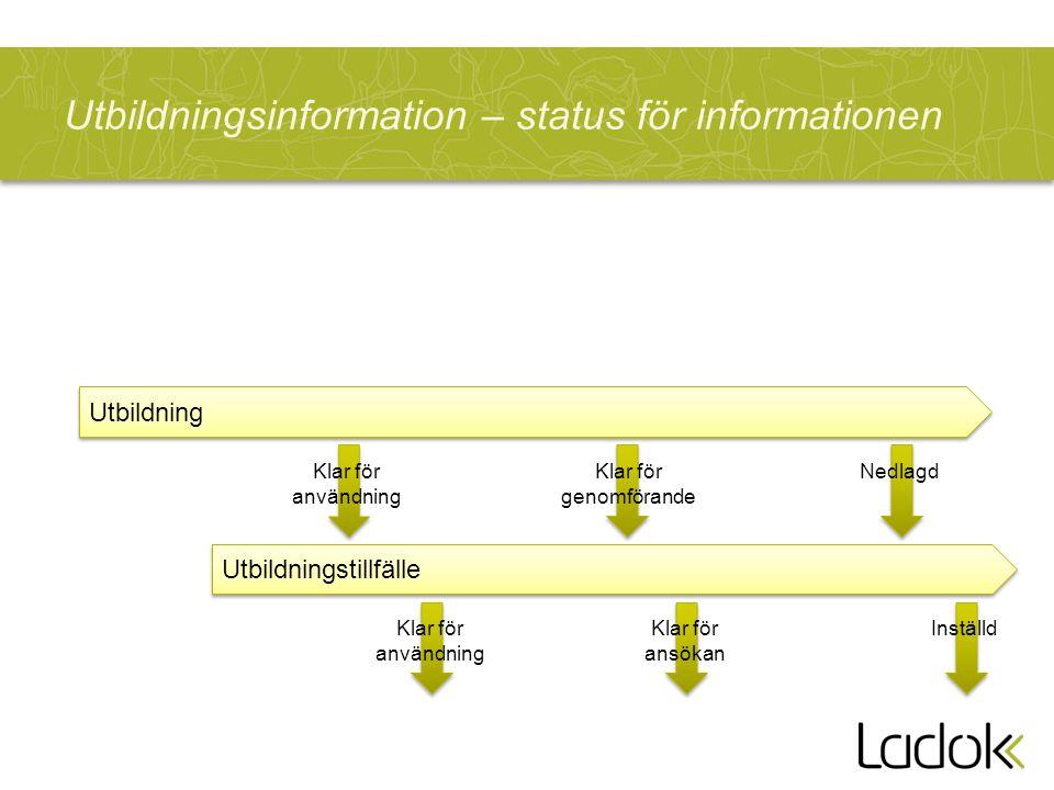 Utbildningsinformation – status för informationen Utbildning Utbildningstillfälle Klar för användning Klar för ansökan Klar för genomförande Inställd Nedlagd
