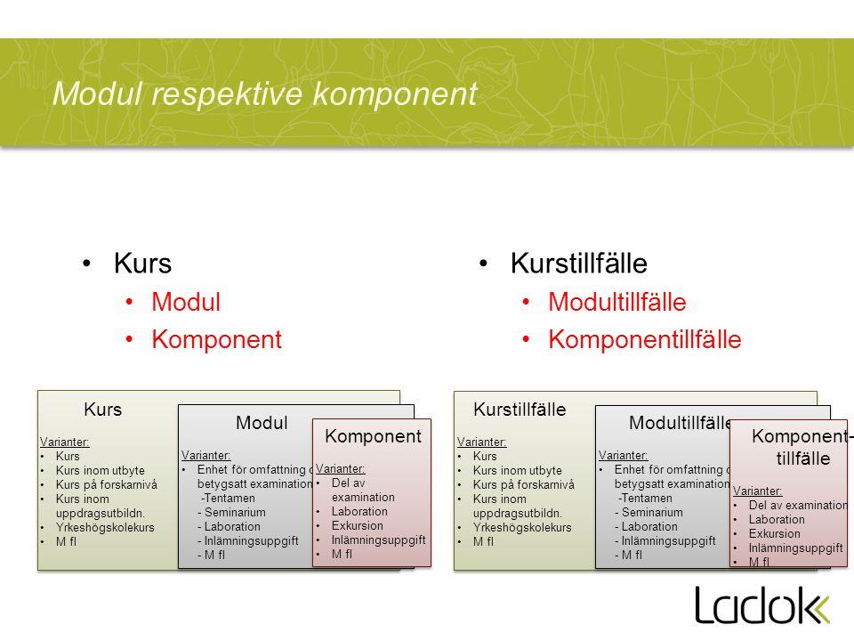Modul respektive komponent Kurs Modul Komponent Kurstillfälle Modultillfälle Komponentillfälle Kurs Varianter: Kurs Kurs inom utbyte Kurs på forskarnivå Kurs inom uppdragsutbildn.