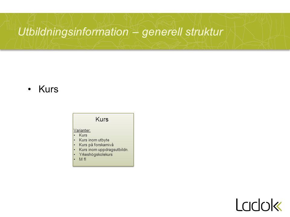 Utbildningsinformation – generell struktur Kurs Varianter: Kurs Kurs inom utbyte Kurs på forskarnivå Kurs inom uppdragsutbildn.