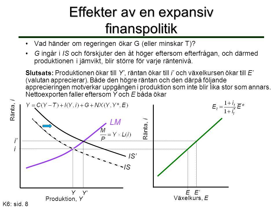 Effekter av en expansiv finanspolitik Vad händer om regeringen ökar G (eller minskar T).