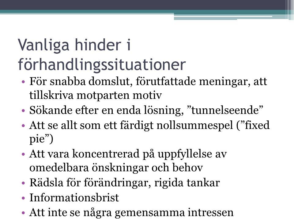Spelteori Fångarnas dilemma – användningsområden.