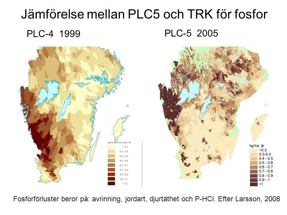 PLC-5 2005 PLC-4 1999 Jämförelse mellan PLC5 och TRK för fosfor Fosforförluster beror på: avrinning, jordart, djurtäthet och P-HCl.