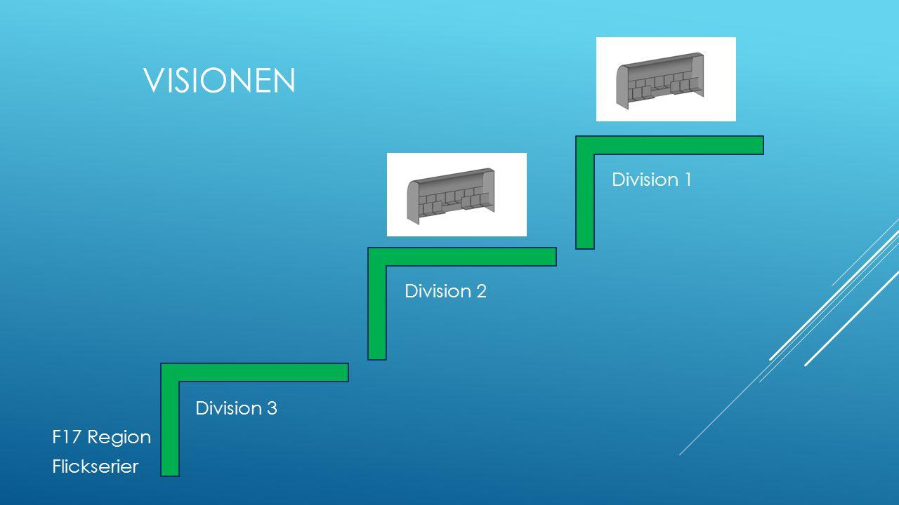 VISIONEN Division 3 Division 2 Division 1 F17 Region Flickserier