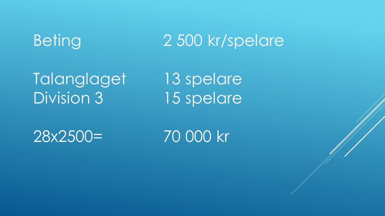 Beting 2 500 kr/spelare Talanglaget 13 spelare Division 315 spelare 28x2500=70 000 kr