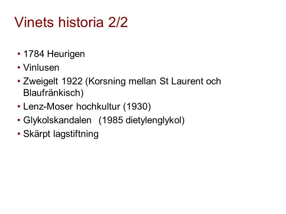 Vinets historia 2/2 1784 Heurigen Vinlusen Zweigelt 1922 (Korsning mellan St Laurent och Blaufränkisch) Lenz-Moser hochkultur (1930) Glykolskandalen (1985 dietylenglykol) Skärpt lagstiftning