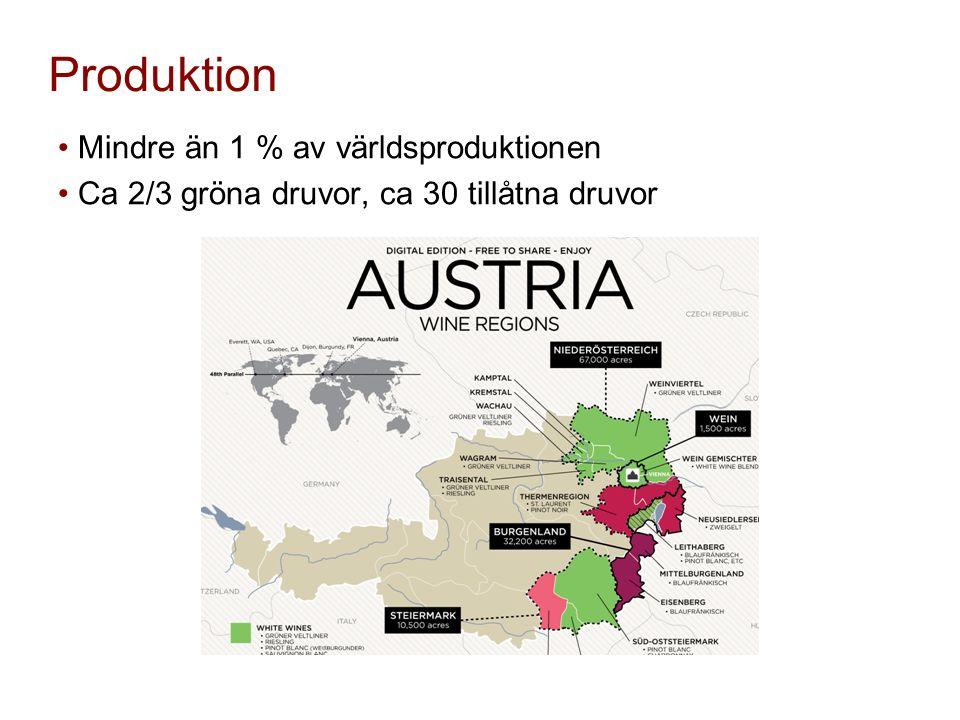 Produktion Mindre än 1 % av världsproduktionen Ca 2/3 gröna druvor, ca 30 tillåtna druvor