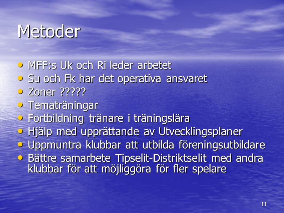 11 Metoder MFF:s Uk och Ri leder arbetet MFF:s Uk och Ri leder arbetet Su och Fk har det operativa ansvaret Su och Fk har det operativa ansvaret Zoner .