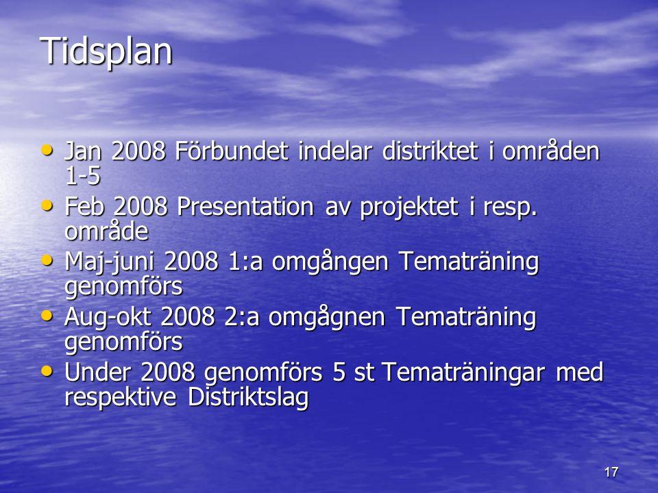 17 Tidsplan Jan 2008 Förbundet indelar distriktet i områden 1-5 Jan 2008 Förbundet indelar distriktet i områden 1-5 Feb 2008 Presentation av projektet i resp.
