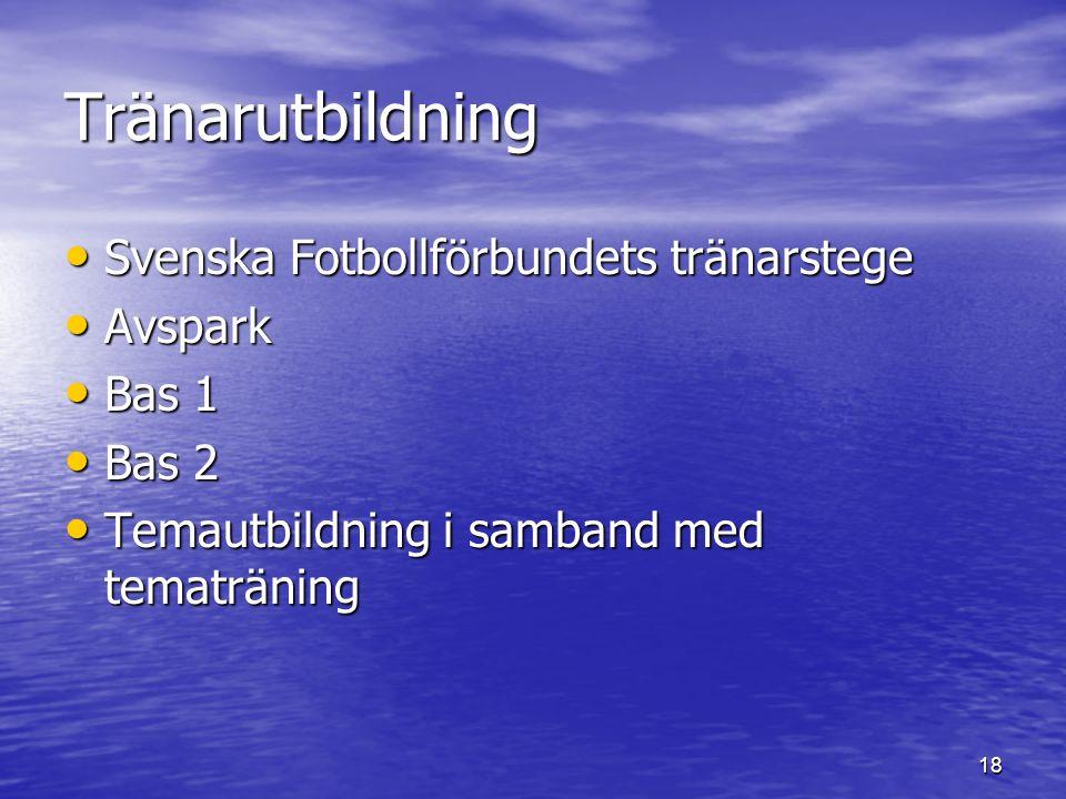 18 Tränarutbildning Svenska Fotbollförbundets tränarstege Svenska Fotbollförbundets tränarstege Avspark Avspark Bas 1 Bas 1 Bas 2 Bas 2 Temautbildning i samband med tematräning Temautbildning i samband med tematräning