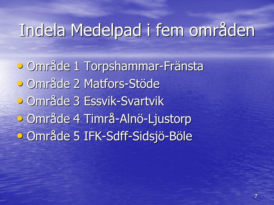 7 Indela Medelpad i fem områden Område 1 Torpshammar-Fränsta Område 1 Torpshammar-Fränsta Område 2 Matfors-Stöde Område 2 Matfors-Stöde Område 3 Essvik-Svartvik Område 3 Essvik-Svartvik Område 4 Timrå-Alnö-Ljustorp Område 4 Timrå-Alnö-Ljustorp Område 5 IFK-Sdff-Sidsjö-Böle Område 5 IFK-Sdff-Sidsjö-Böle