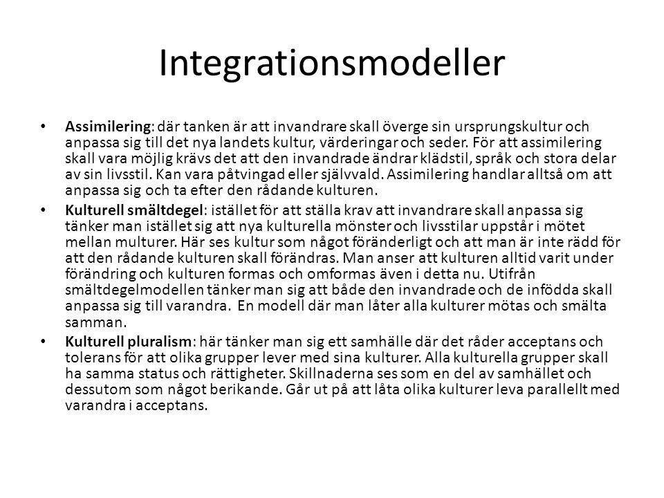 Integrationsmodeller Assimilering: där tanken är att invandrare skall överge sin ursprungskultur och anpassa sig till det nya landets kultur, värderingar och seder.