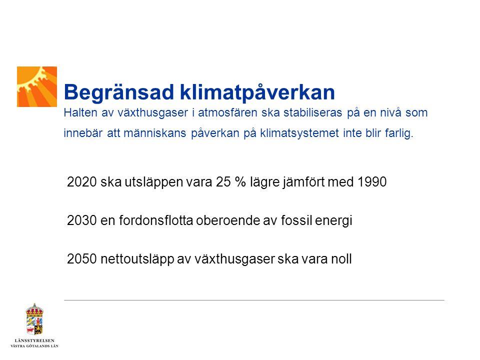 Hur måluppfyllelsen ofta presenteras i planer Visar inte om utsläppen minskar till 2020 jmf med idag