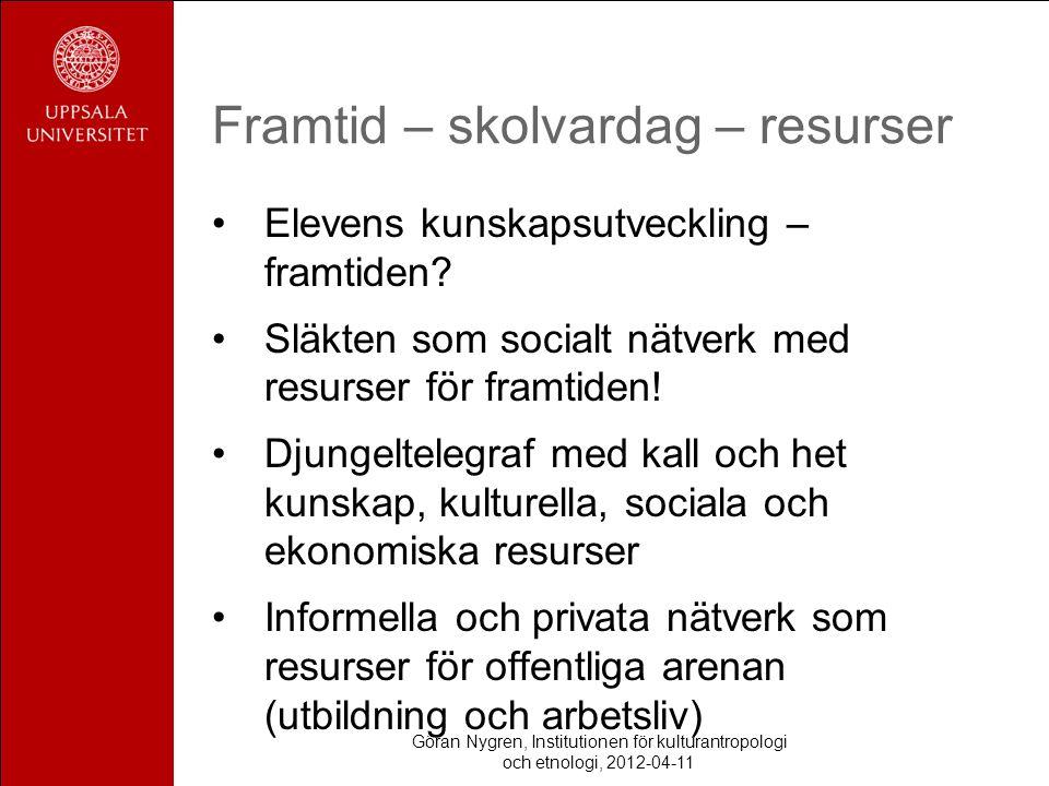 Framtid – skolvardag – resurser Elevens kunskapsutveckling – framtiden.