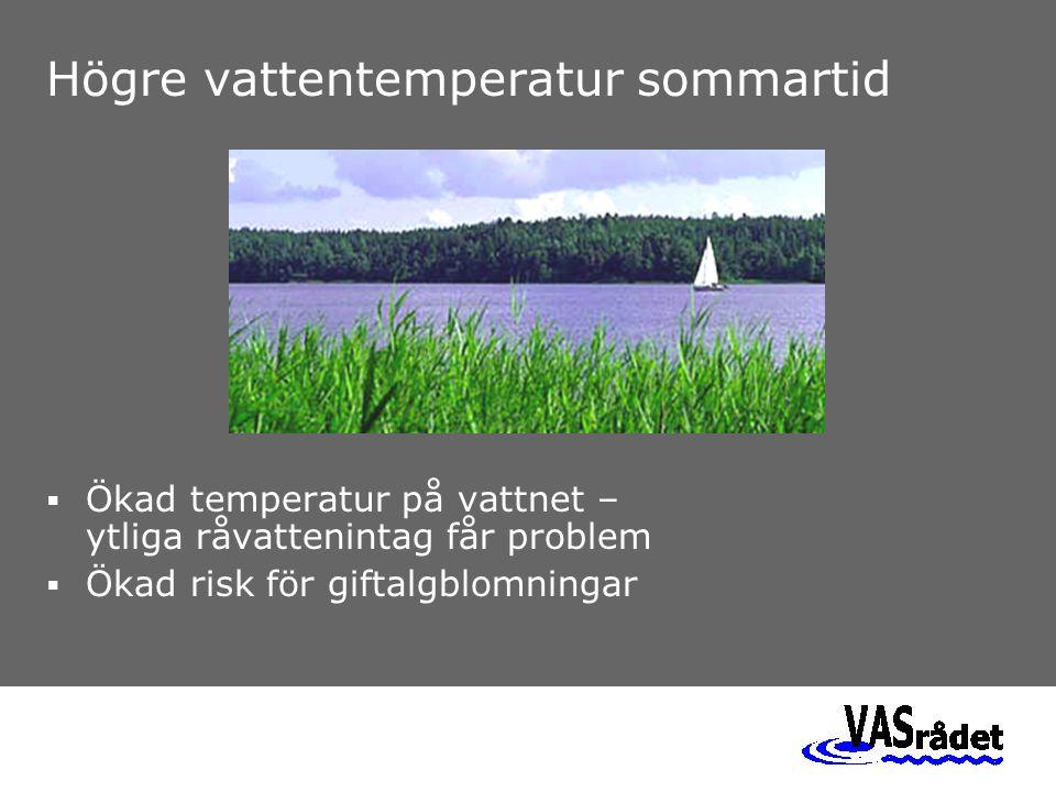 Högre vattentemperatur sommartid  Ökad temperatur på vattnet – ytliga råvattenintag får problem  Ökad risk för giftalgblomningar