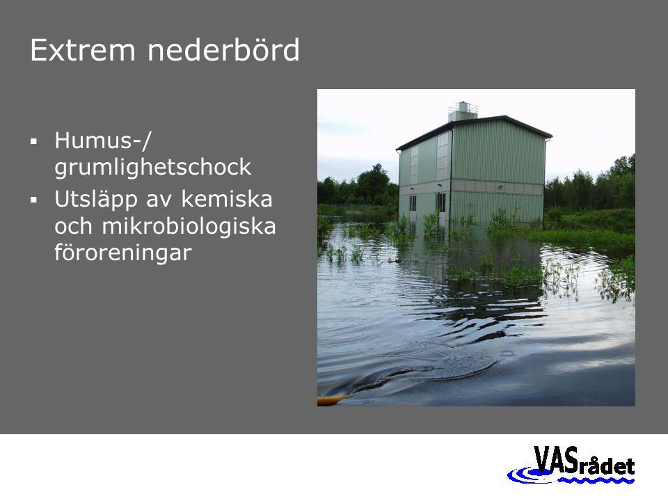 Extrem nederbörd  Humus-/ grumlighetschock  Utsläpp av kemiska och mikrobiologiska föroreningar