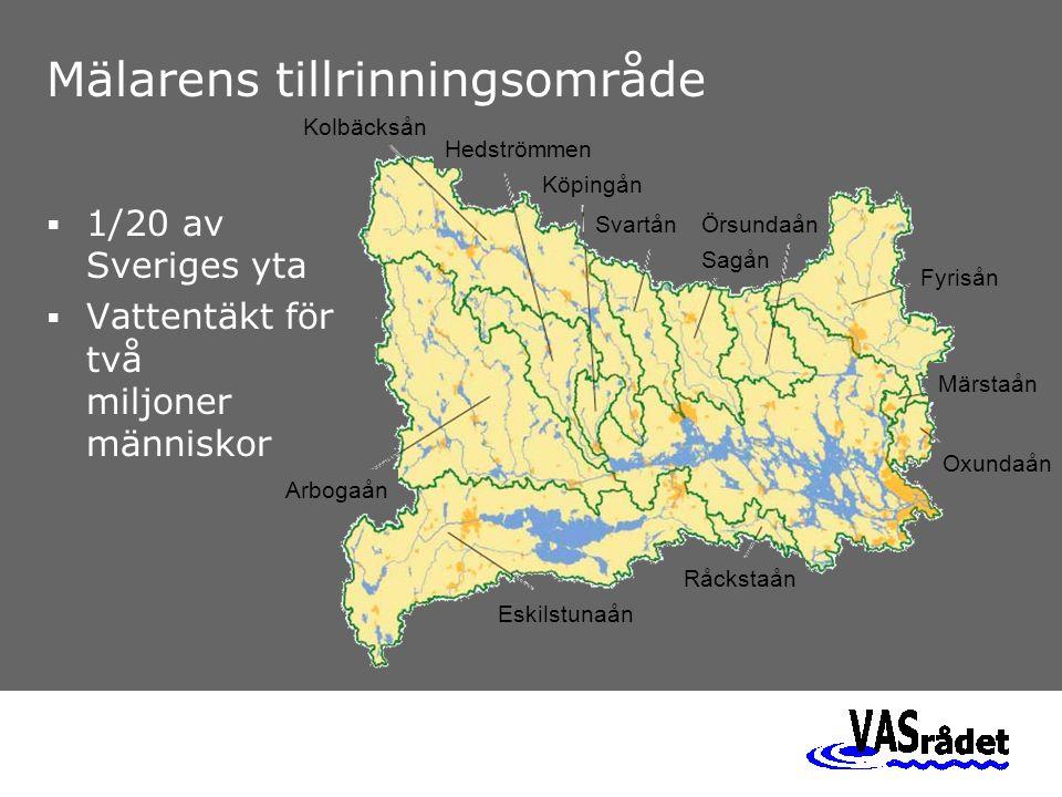 Enskilda avlopp Jordbruk Avlopp Mälarens kvalitet – påverkas av Dagvatten JordarterSkogsbruk