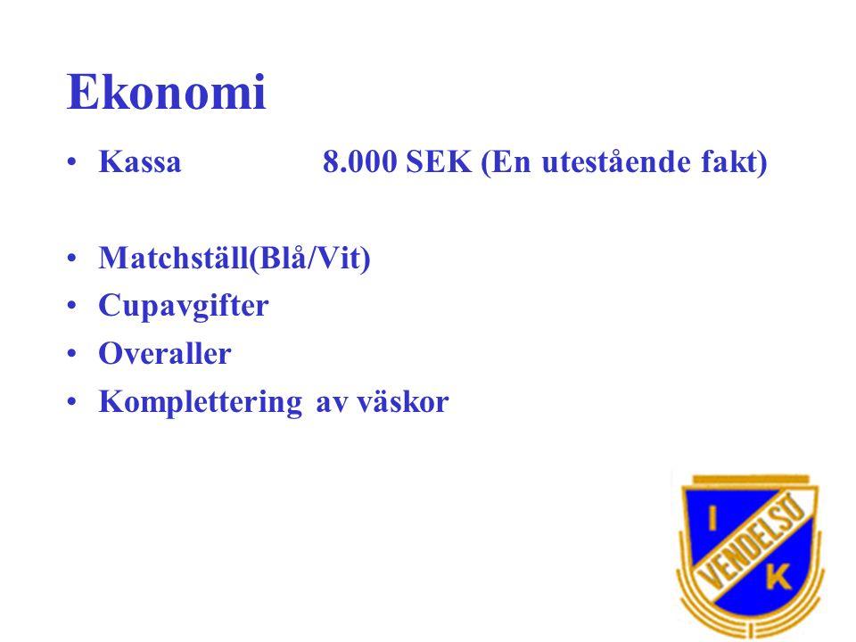 Ekonomi Kassa8.000 SEK (En utestående fakt) Matchställ(Blå/Vit) Cupavgifter Overaller Komplettering av väskor