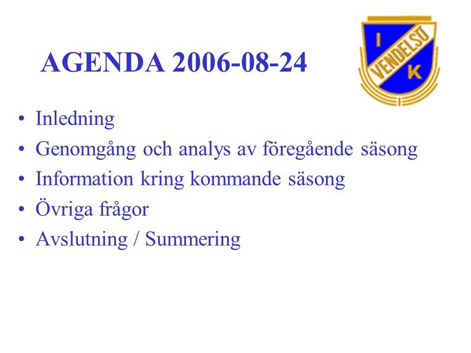 AGENDA 2006-08-24 Inledning Genomgång och analys av föregående säsong Information kring kommande säsong Övriga frågor Avslutning / Summering