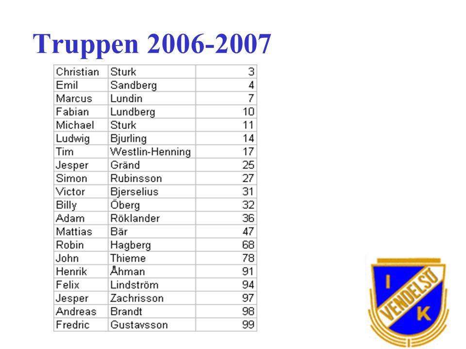 Träningar Tisdagar, VmalmBrandbergen16.30-17.45 Fredagar, Lyckeby18.30-19.15 Matcher St:Erikscupen Träningsmatcher Cuper (ca 6 stycken)