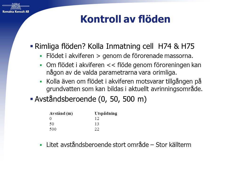 Kontroll av flöden  Rimliga flöden? Kolla Inmatning cell H74 & H75  Flödet i akviferen > genom de förorenade massorna.  Om flödet i akviferen << fl