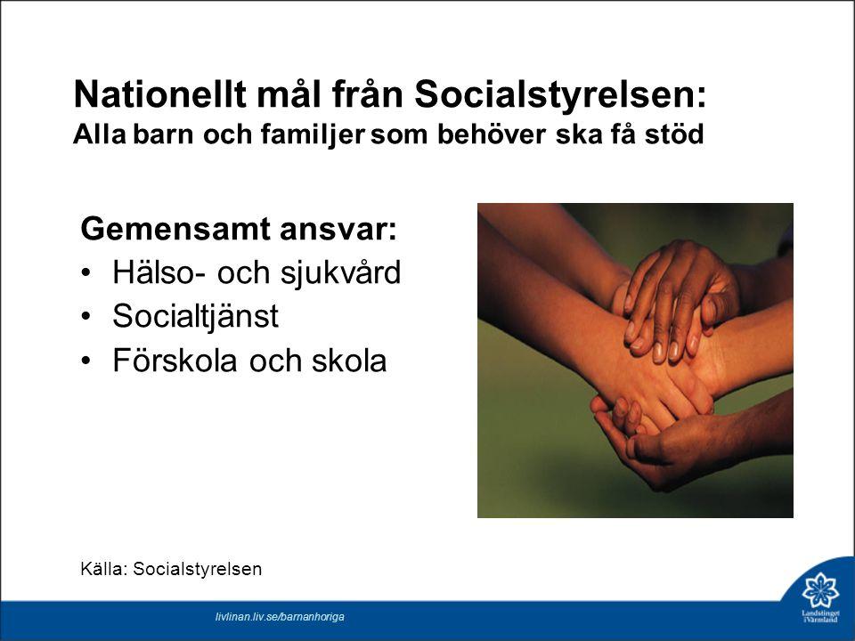 Nationellt mål från Socialstyrelsen: Alla barn och familjer som behöver ska få stöd Gemensamt ansvar: Hälso- och sjukvård Socialtjänst Förskola och sk
