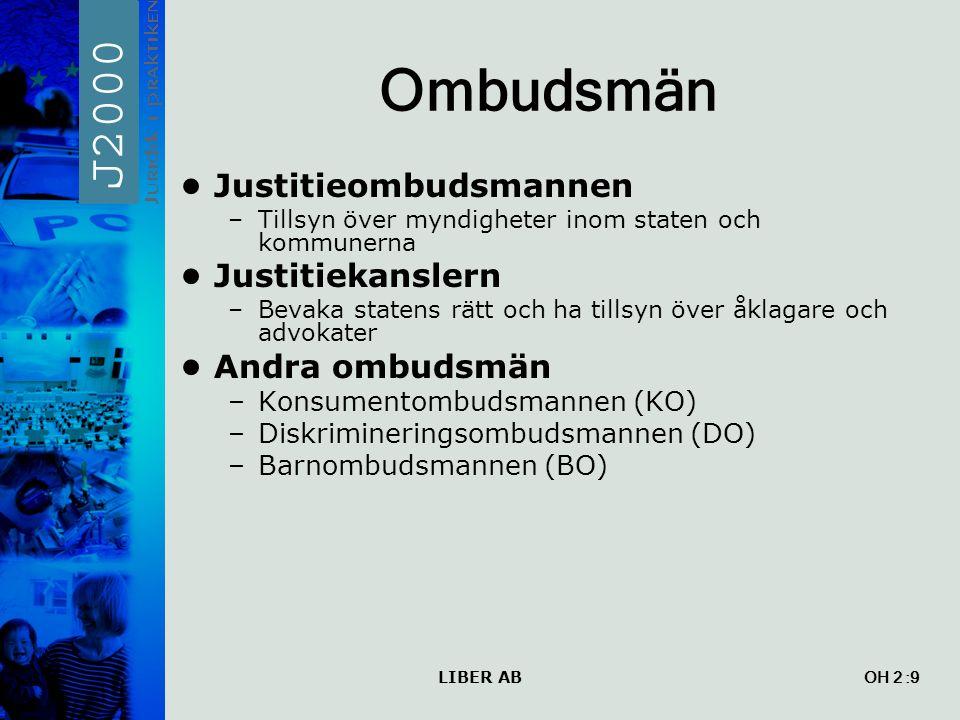 LIBER AB OH 2 Ombudsmän Justitieombudsmannen –Tillsyn över myndigheter inom staten och kommunerna Justitiekanslern –Bevaka statens rätt och ha tillsyn