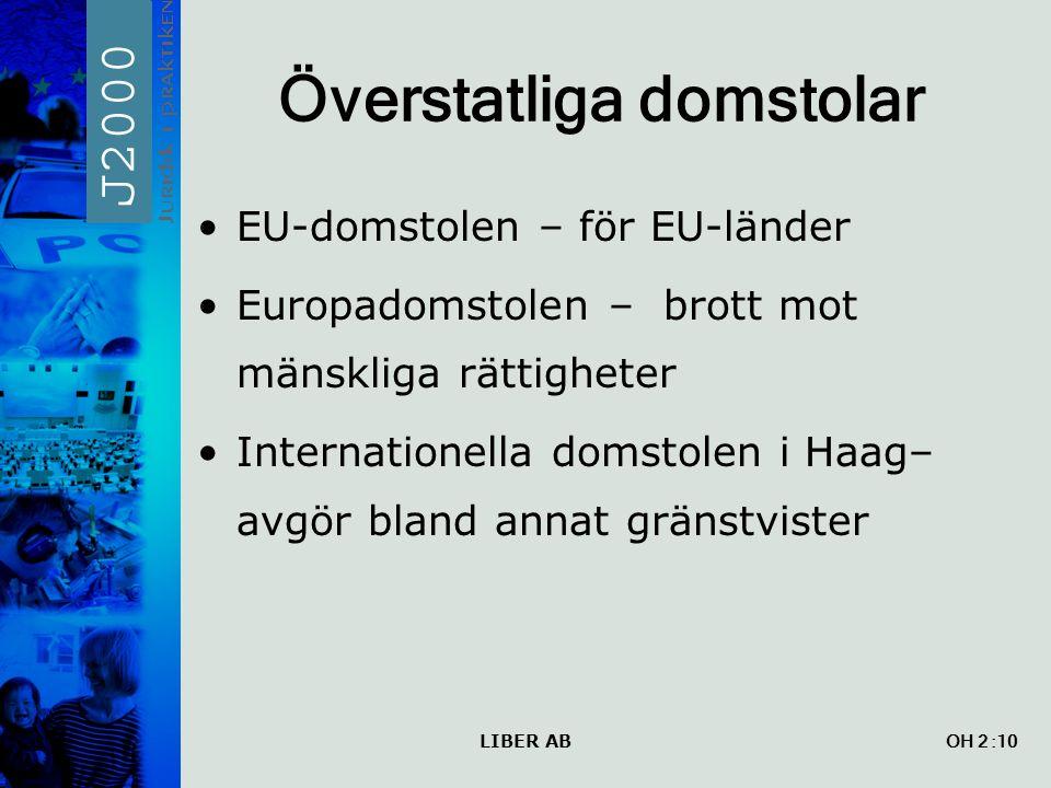 LIBER AB OH 2 Överstatliga domstolar EU-domstolen – för EU-länder Europadomstolen – brott mot mänskliga rättigheter Internationella domstolen i Haag–