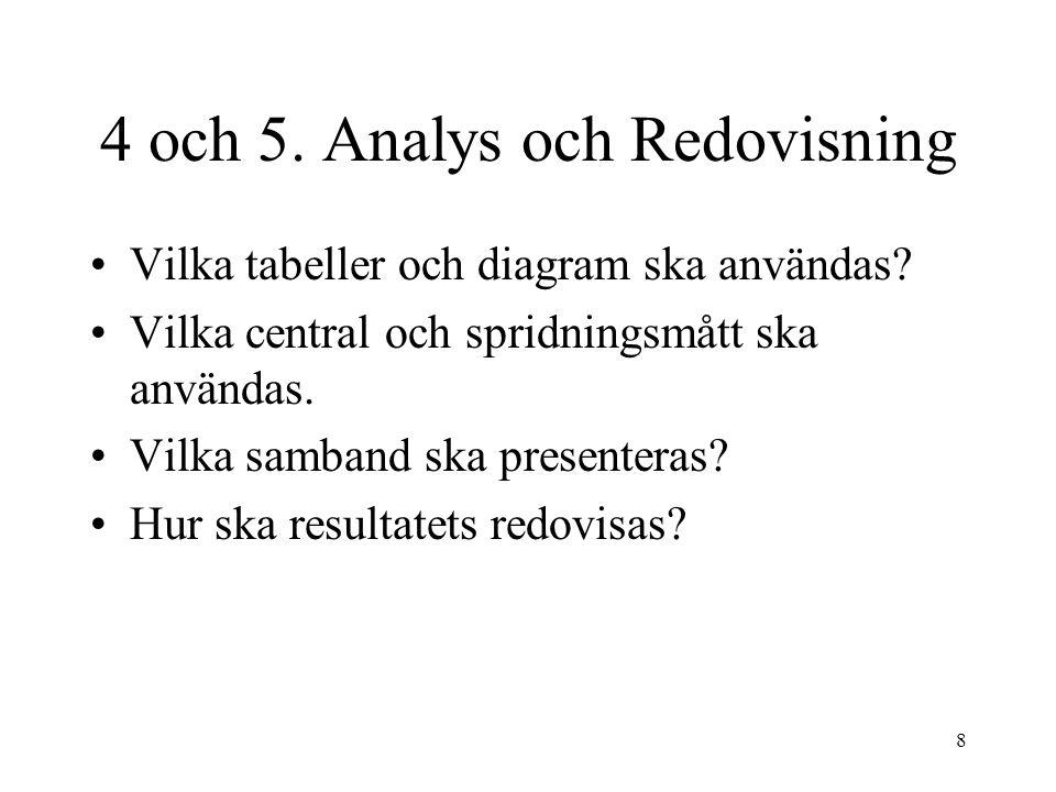 8 4 och 5.Analys och Redovisning Vilka tabeller och diagram ska användas.