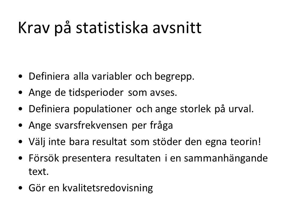 Krav på statistiska avsnitt Definiera alla variabler och begrepp.