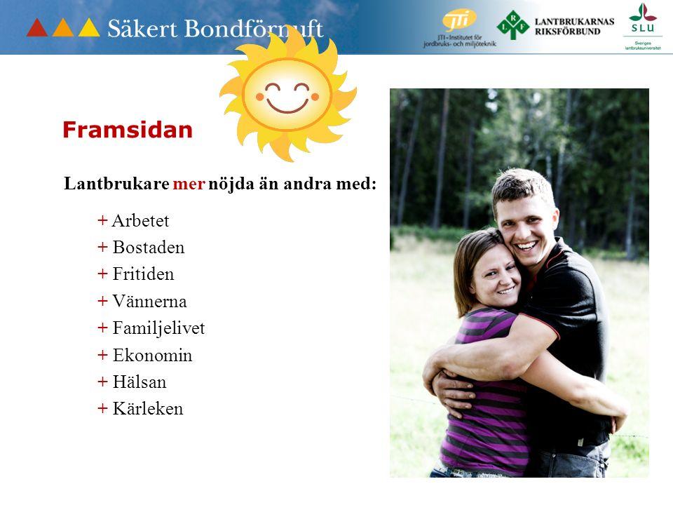 Lantbrukare mer nöjda än andra med: + Arbetet + Bostaden + Fritiden + Vännerna + Familjelivet + Ekonomin + Hälsan + Kärleken Framsidan