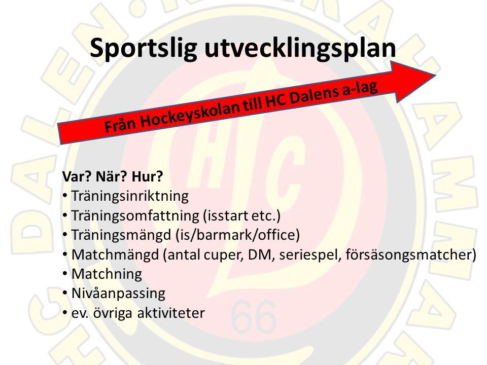 Sportslig utvecklingsplan Från Hockeyskolan till HC Dalens a-lag Var.
