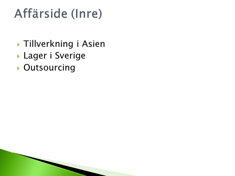  Tillverkning i Asien  Lager i Sverige  Outsourcing
