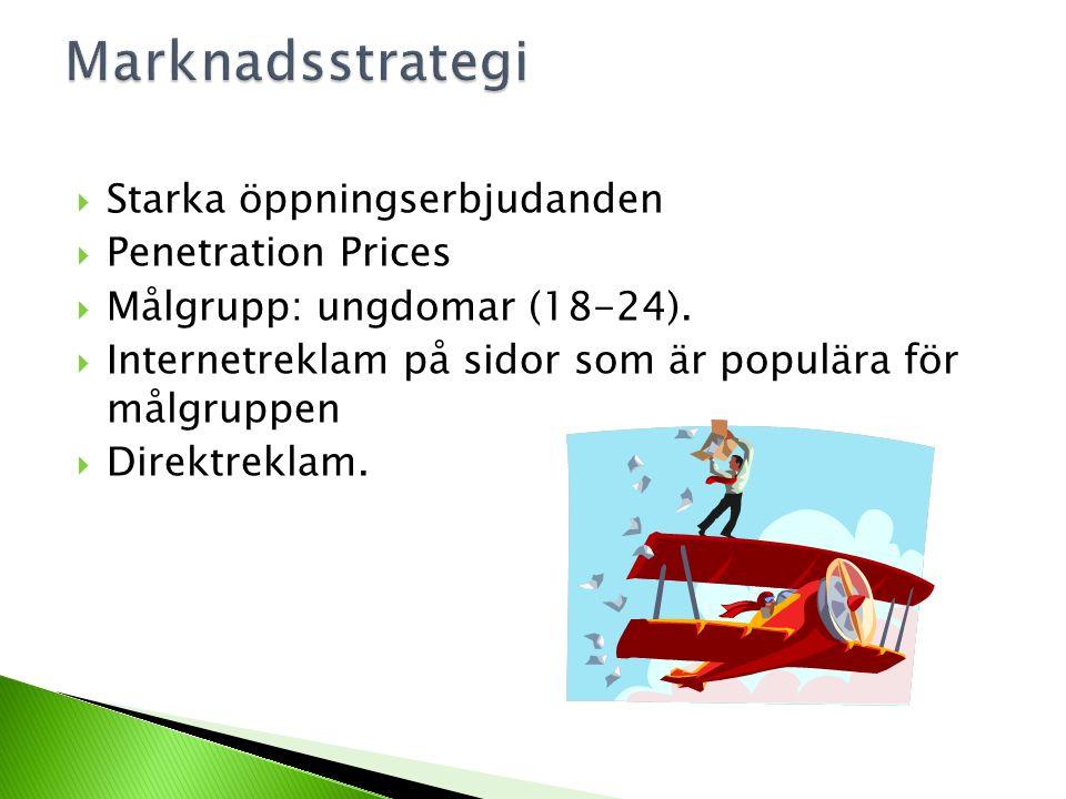  Starka öppningserbjudanden  Penetration Prices  Målgrupp: ungdomar (18-24).