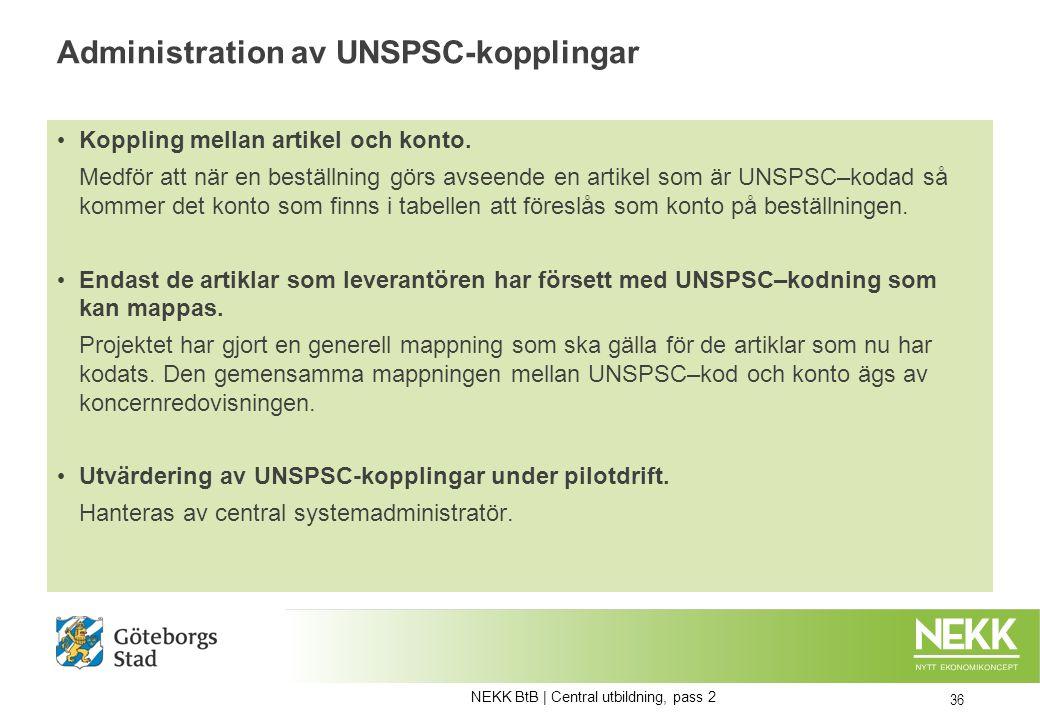 Administration av UNSPSC-kopplingar Koppling mellan artikel och konto.