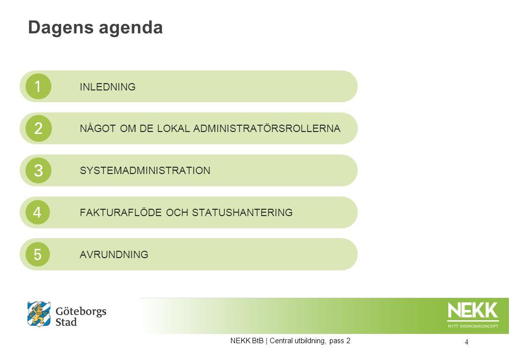 Dagens agenda 4 INLEDNING NÅGOT OM DE LOKAL ADMINISTRATÖRSROLLERNA SYSTEMADMINISTRATION FAKTURAFLÖDE OCH STATUSHANTERING AVRUNDNING NEKK BtB | Central utbildning, pass 2