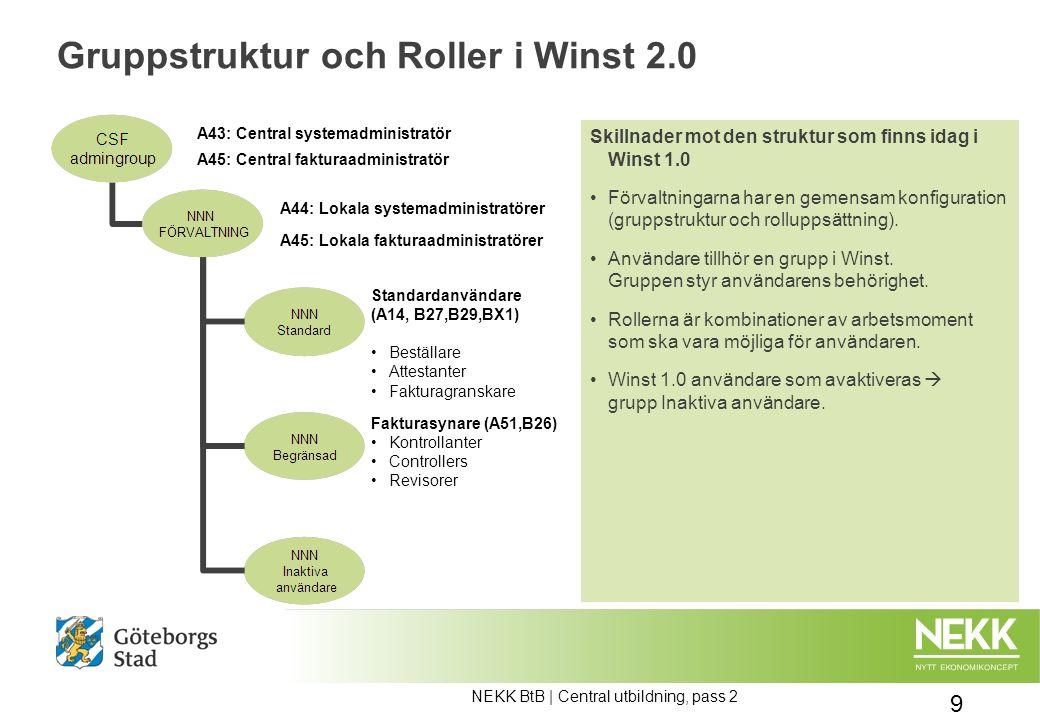 A44: Lokala systemadministratörer A45: Lokala fakturaadministratörer Standardanvändare (A14, B27,B29,BX1) Beställare Attestanter Fakturagranskare Fakturasynare (A51,B26) Kontrollanter Controllers Revisorer Gruppstruktur och Roller i Winst 2.0 A45: Central fakturaadministratör A43: Central systemadministratör 9 Skillnader mot den struktur som finns idag i Winst 1.0 Förvaltningarna har en gemensam konfiguration (gruppstruktur och rolluppsättning).