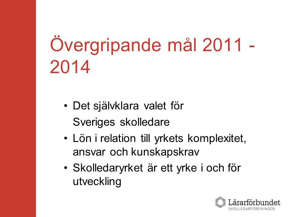 Övergripande mål 2011 - 2014 Det självklara valet för Sveriges skolledare Lön i relation till yrkets komplexitet, ansvar och kunskapskrav Skolledaryrket är ett yrke i och för utveckling
