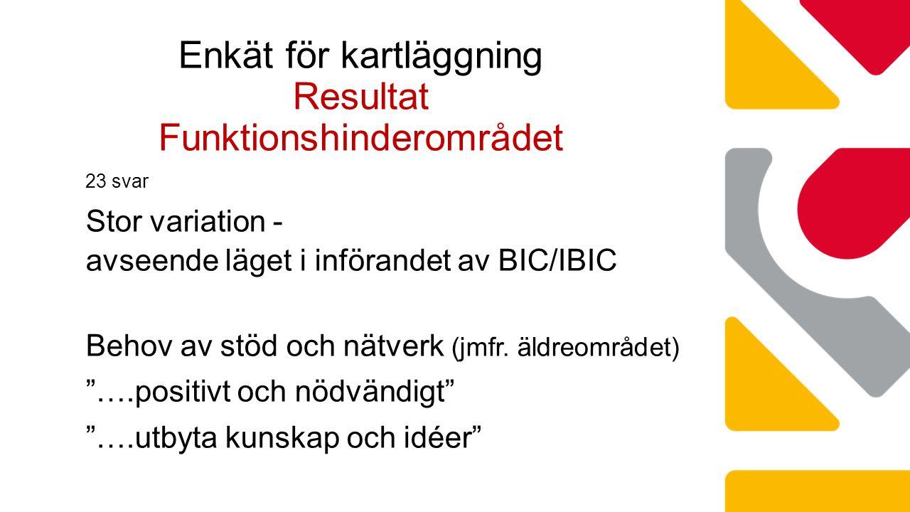 Stöd från KFSK till nätverk.