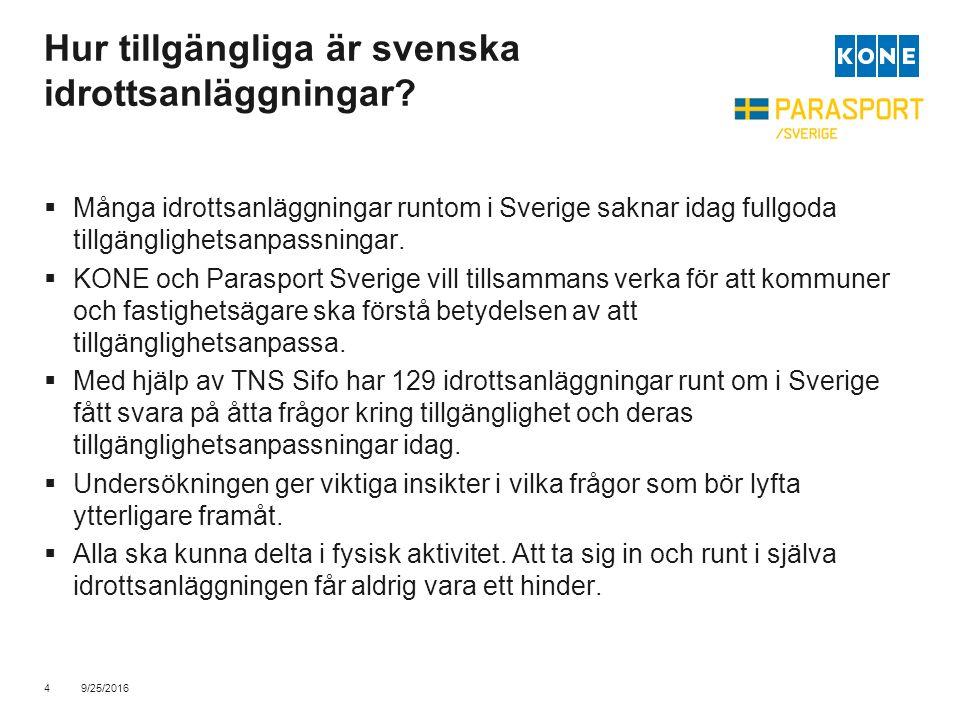 Hur tillgängliga är svenska idrottsanläggningar?  Många idrottsanläggningar runtom i Sverige saknar idag fullgoda tillgänglighetsanpassningar.  KONE