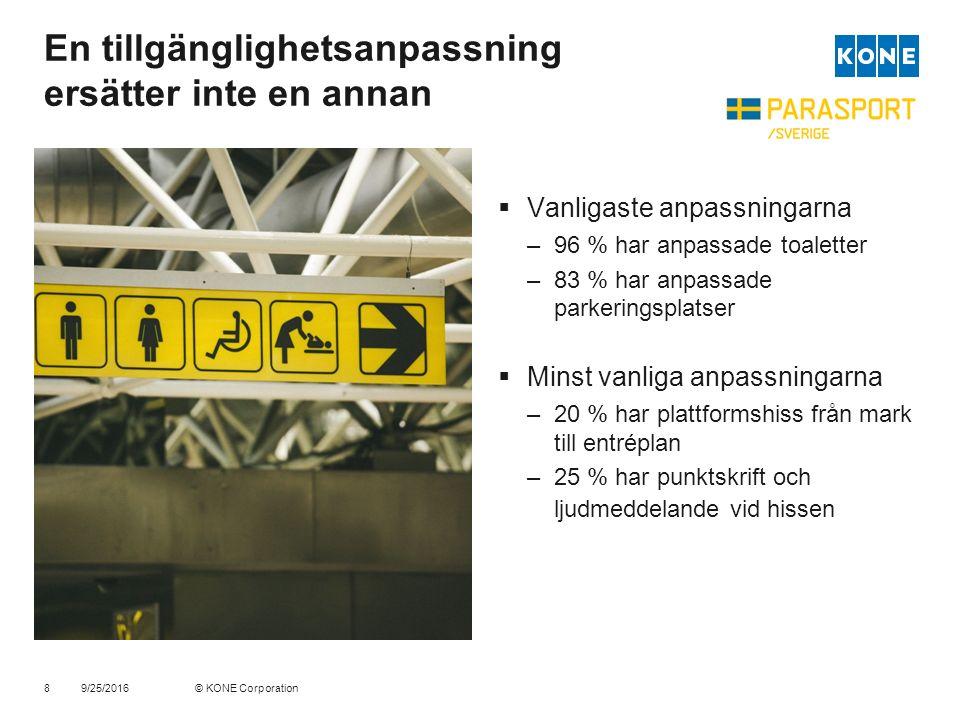 En tillgänglighetsanpassning ersätter inte en annan  Vanligaste anpassningarna –96 % har anpassade toaletter –83 % har anpassade parkeringsplatser 