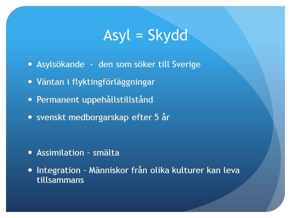 Asyl = Skydd Asylsökande - den som söker till Sverige Väntan i flyktingförläggningar Permanent uppehållstillstånd svenskt medborgarskap efter 5 år Assimilation – smälta Integration – Människor från olika kulturer kan leva tillsammans
