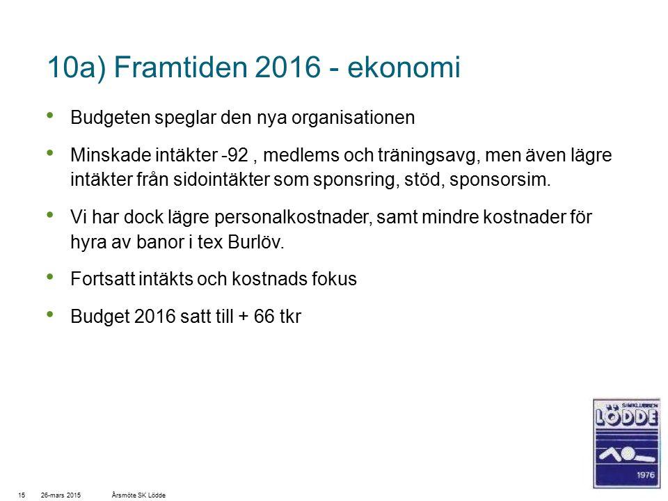 10a) Framtiden 2016 - ekonomi Budgeten speglar den nya organisationen Minskade intäkter -92, medlems och träningsavg, men även lägre intäkter från sidointäkter som sponsring, stöd, sponsorsim.
