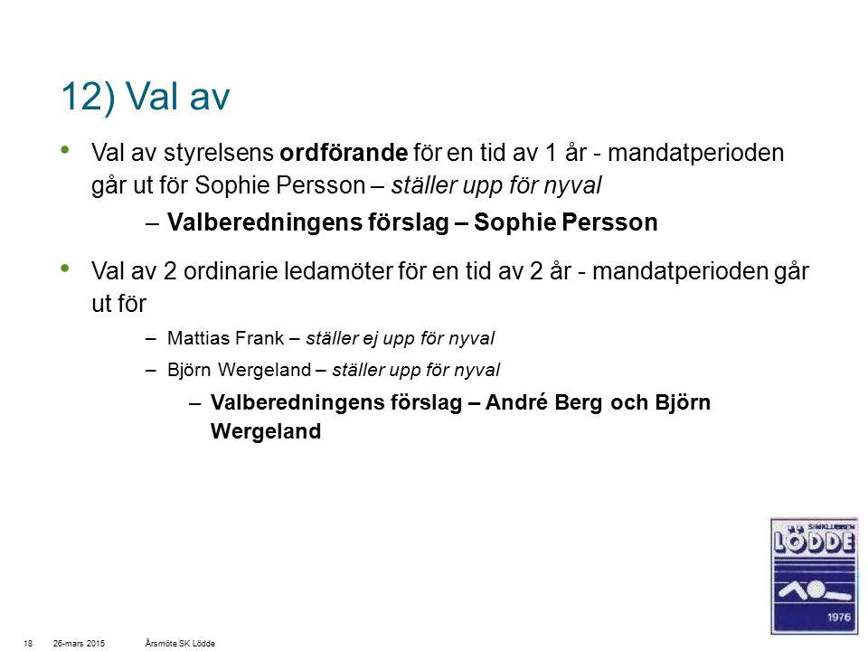 12) Val av Val av styrelsens ordförande för en tid av 1 år - mandatperioden går ut för Sophie Persson – ställer upp för nyval –Valberedningens förslag – Sophie Persson Val av 2 ordinarie ledamöter för en tid av 2 år - mandatperioden går ut för –Mattias Frank – ställer ej upp för nyval –Björn Wergeland – ställer upp för nyval –Valberedningens förslag – André Berg och Björn Wergeland 26-mars 201518Årsmöte SK Lödde